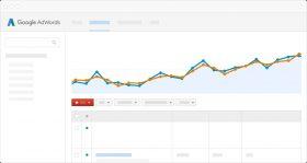 Nihat Kılıç - Google AdWords Günlük Bütçemi Neden Aşıyor